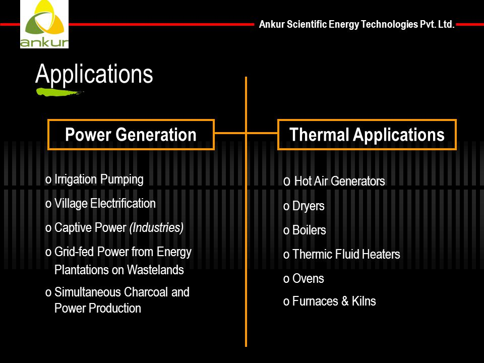 Applications Power Generation Thermal Applications Hot Air Generators