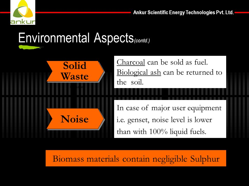 Environmental Aspects(contd.)