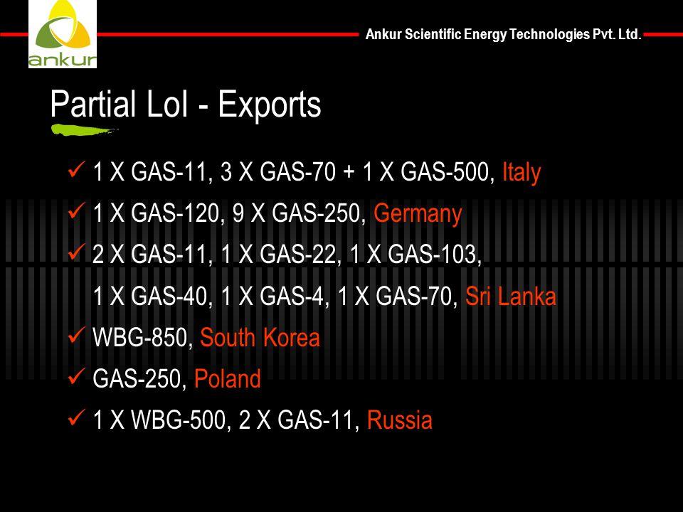 Partial LoI - Exports 1 X GAS-11, 3 X GAS-70 + 1 X GAS-500, Italy