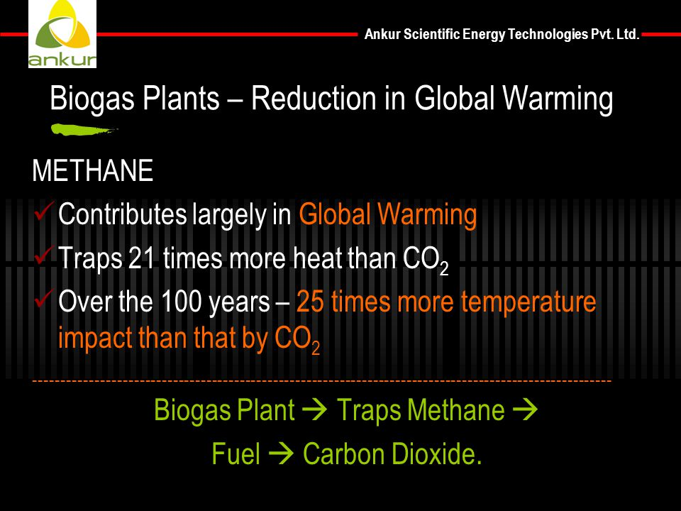 Biogas Plants – Reduction in Global Warming