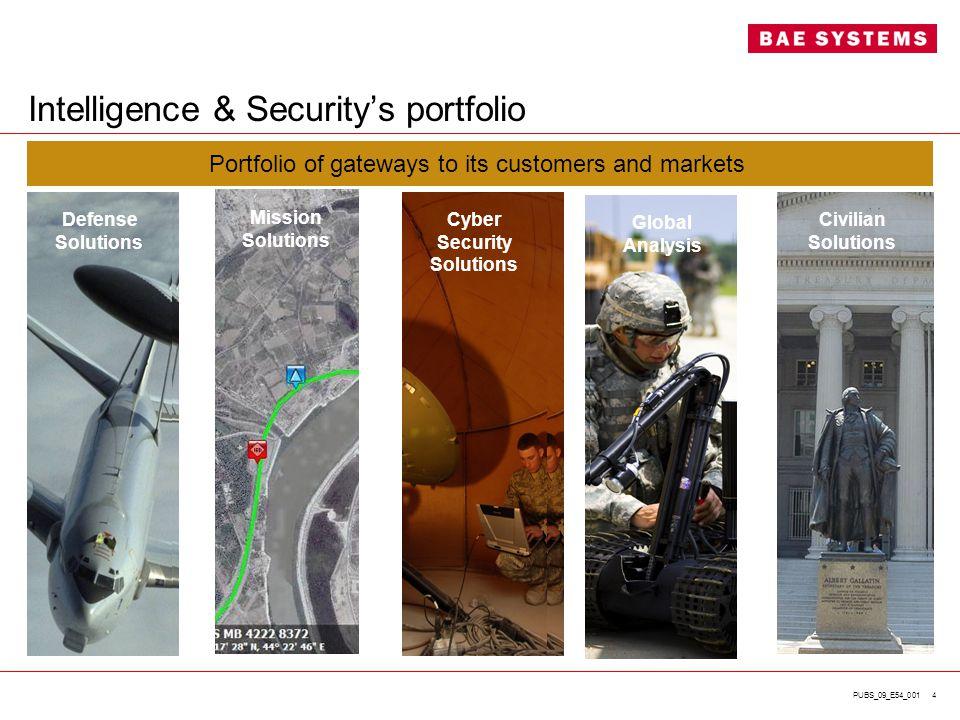 Intelligence & Security's portfolio