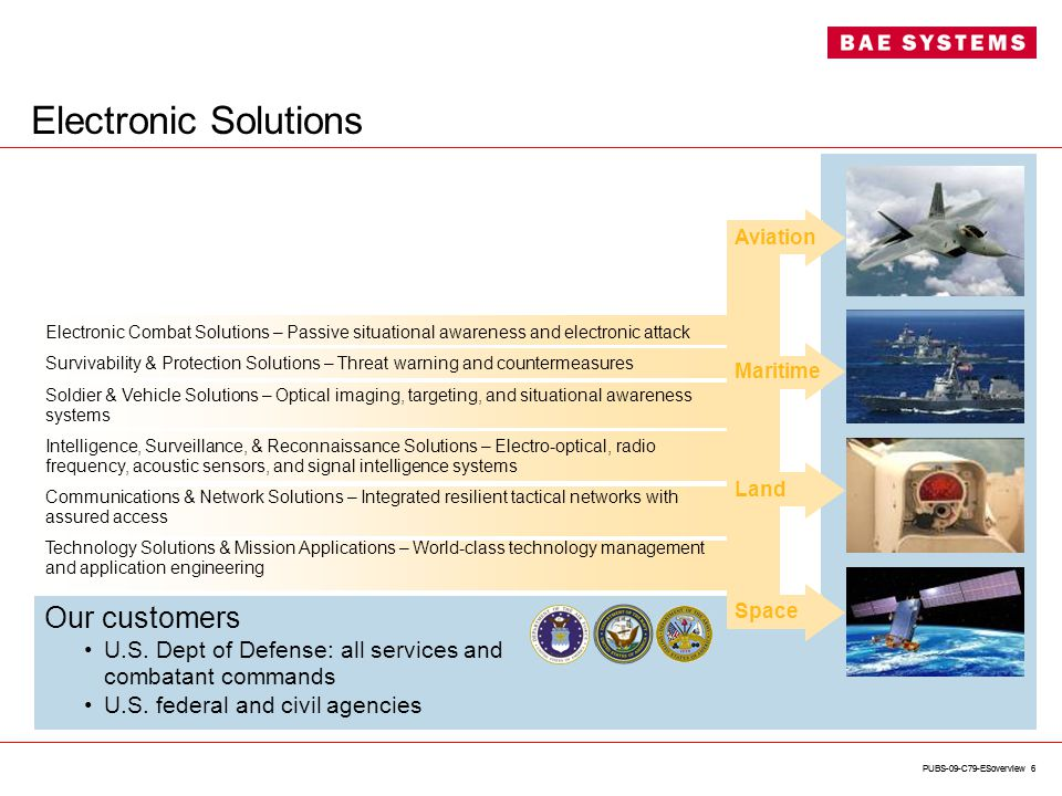 Electronic Solutions Our customers