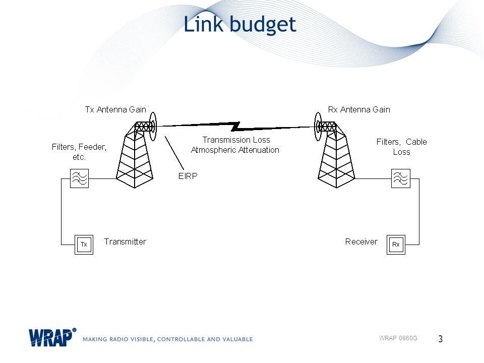 Link budget WRAP 0860G