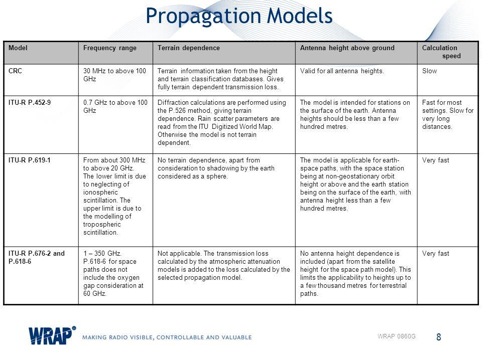 Propagation Models Model Frequency range Terrain dependence