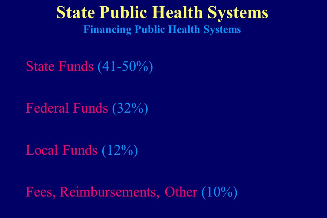 State Public Health Systems Financing Public Health Systems