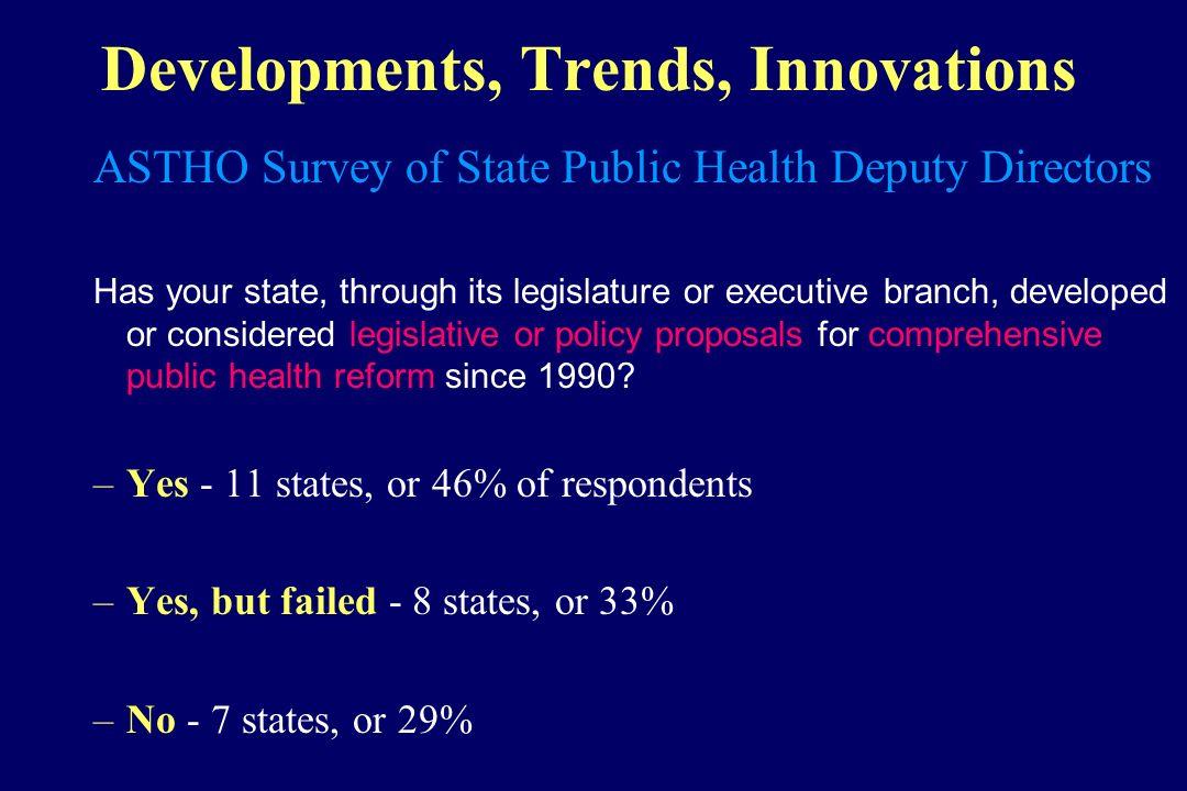 Developments, Trends, Innovations