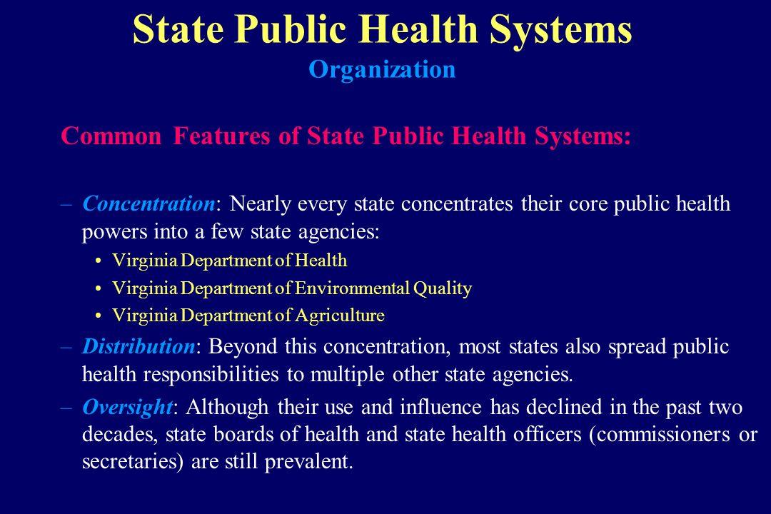 State Public Health Systems Organization