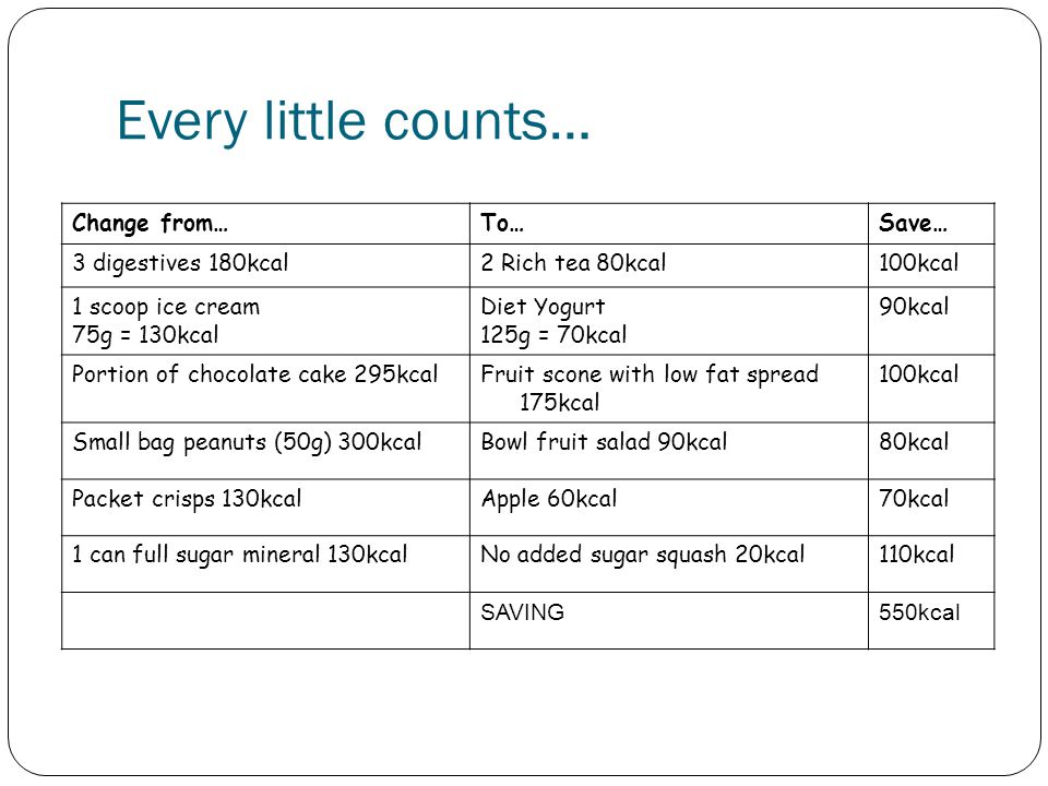 Every little counts… Change from… To… Save… 3 digestives 180kcal