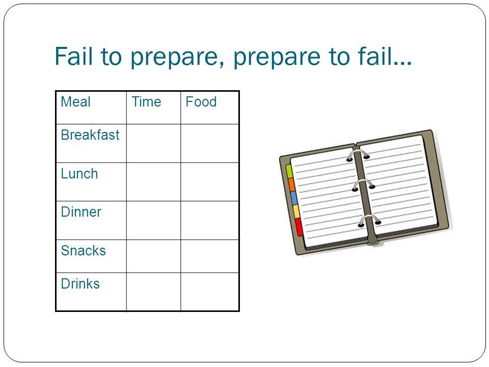 Fail to prepare, prepare to fail…