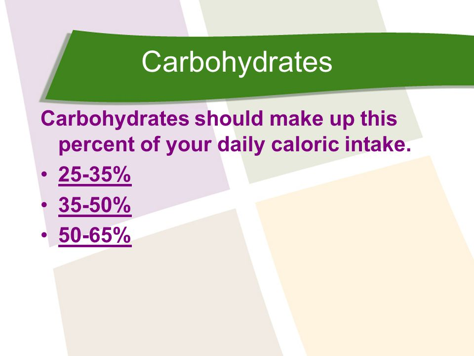 Carbohydrates Carbohydrates should make up this percent of your daily caloric intake. 25-35% 35-50%