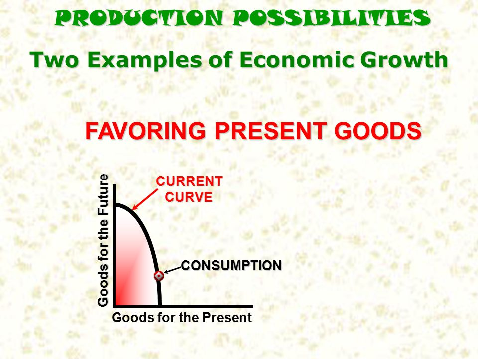Two Examples of Economic Growth FAVORING PRESENT GOODS