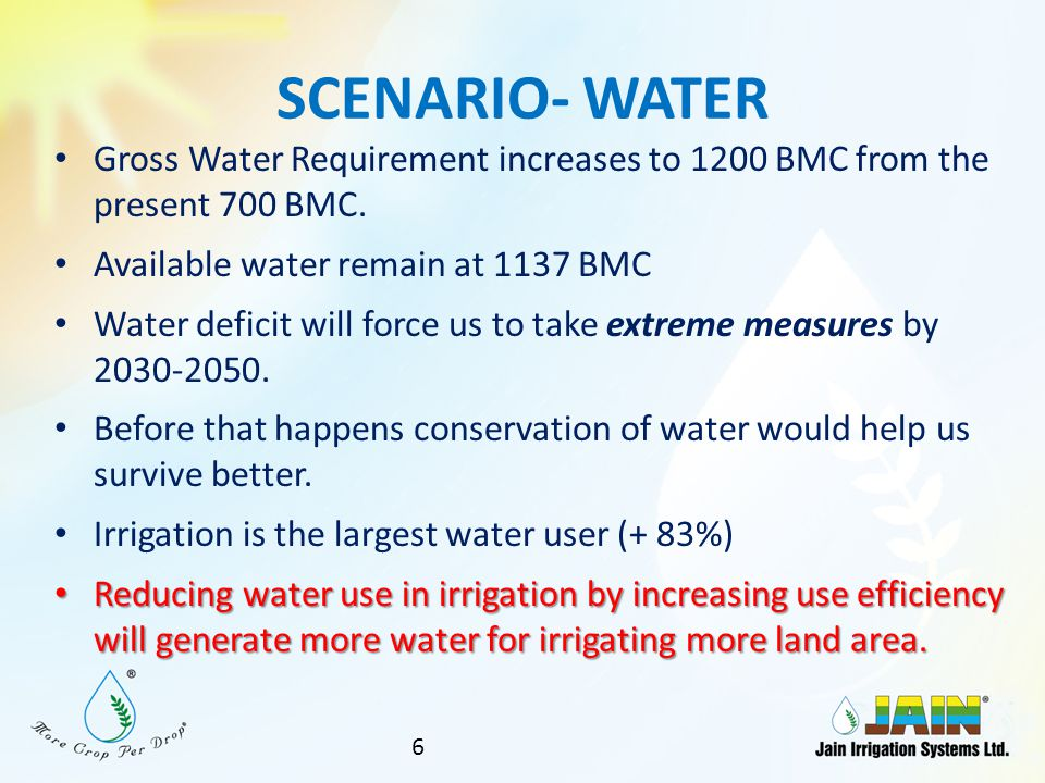 SCENARIO- WATER Gross Water Requirement increases to 1200 BMC from the present 700 BMC. Available water remain at 1137 BMC.
