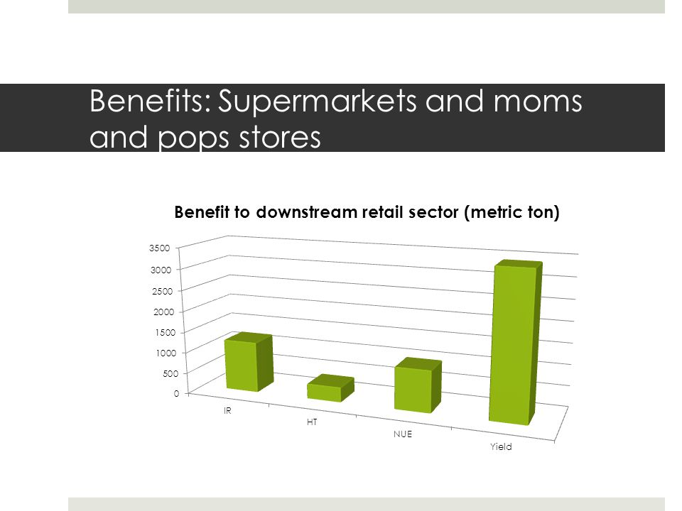 Benefits: Supermarkets and moms and pops stores