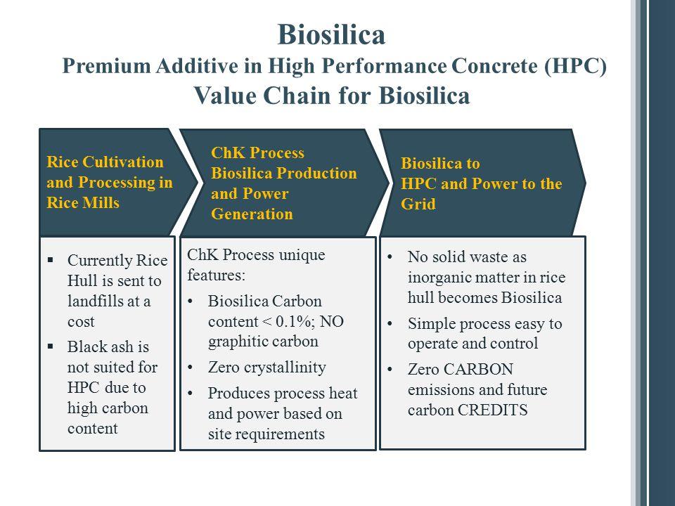 Biosilica Premium Additive in High Performance Concrete (HPC) Value Chain for Biosilica