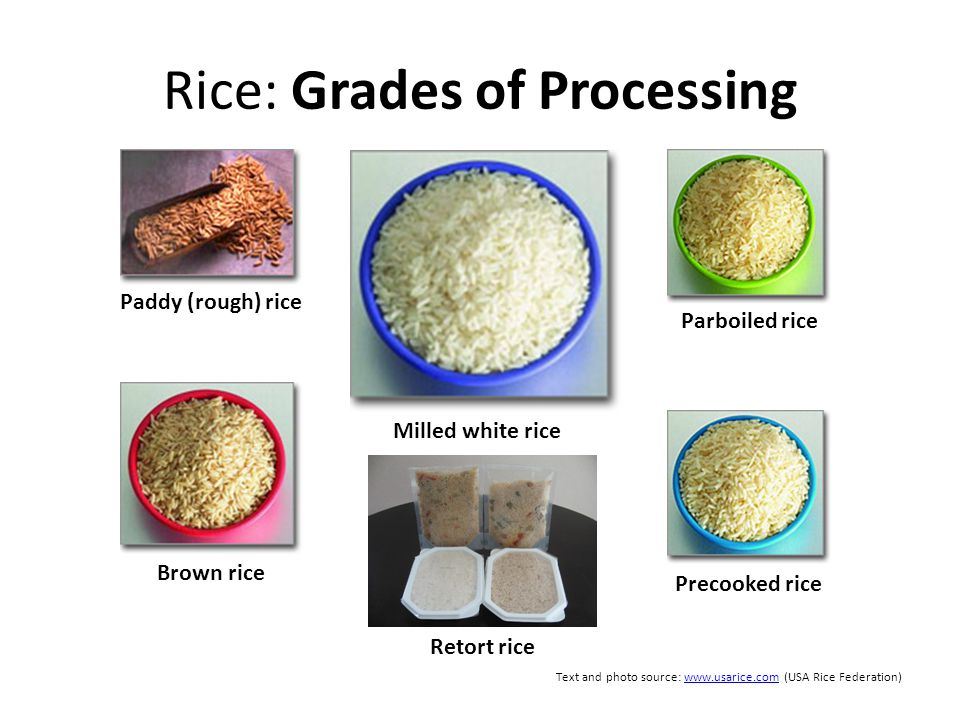 Rice: Grades of Processing