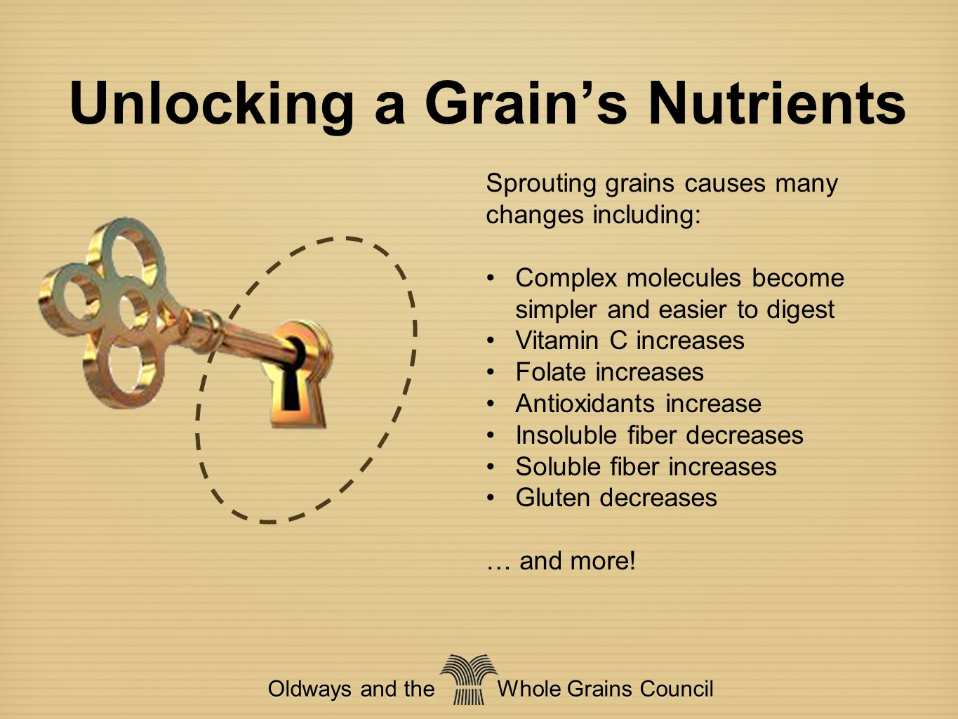 Unlocking a Grain's Nutrients