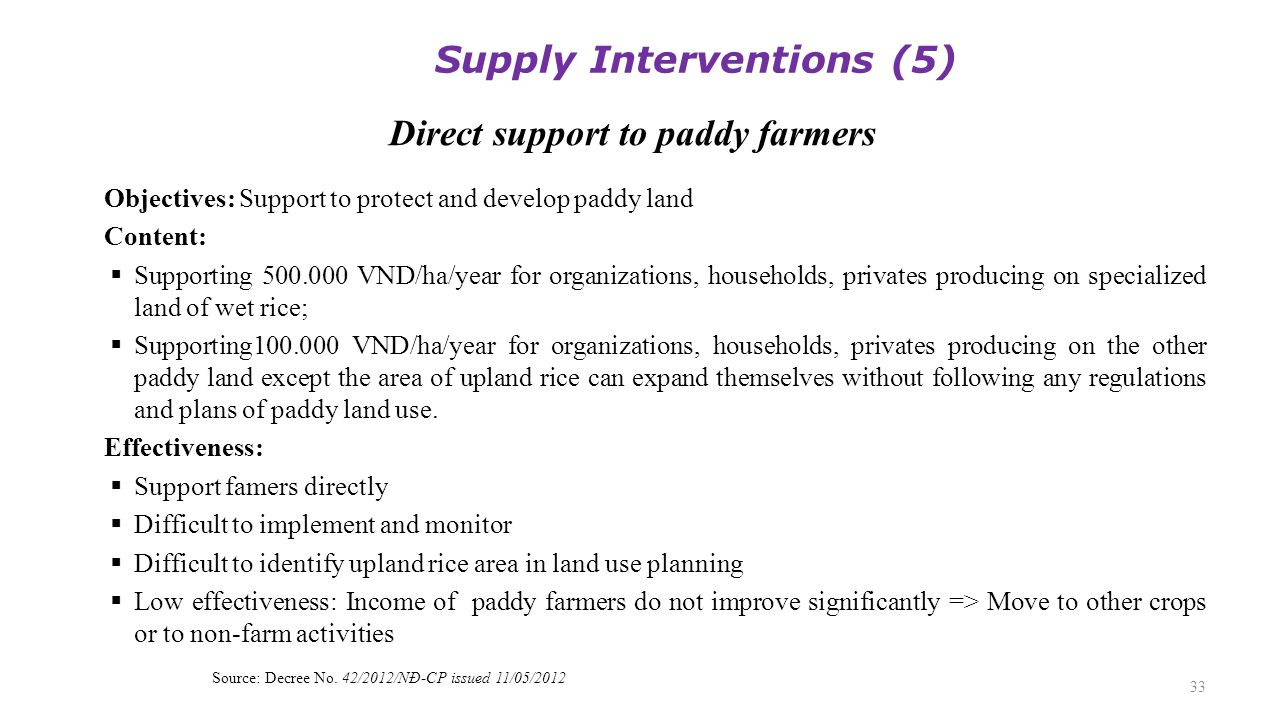Direct support to paddy farmers