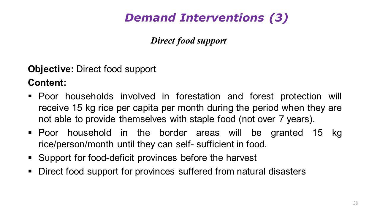 Demand Interventions (3)