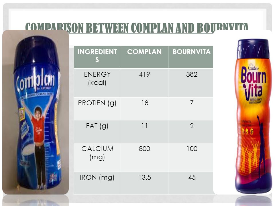 COMPARISON BETWEEN COMPLAN AND BOURNVITA