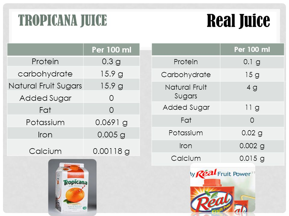 Real Juice Tropicana Juice Per 100 ml Protein 0.3 g carbohydrate
