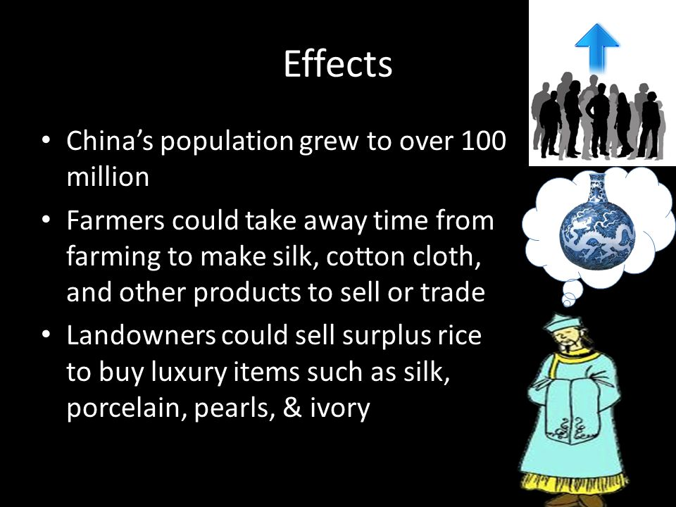Effects China's population grew to over 100 million