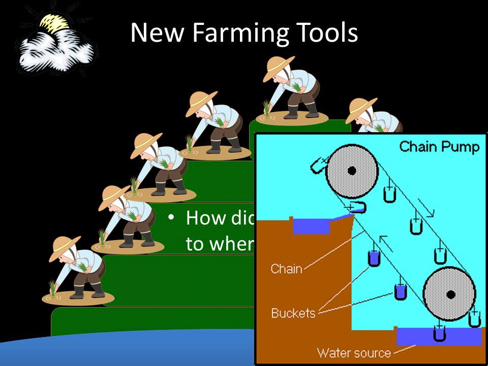 New Farming Tools How did farmers get water to where they needed it