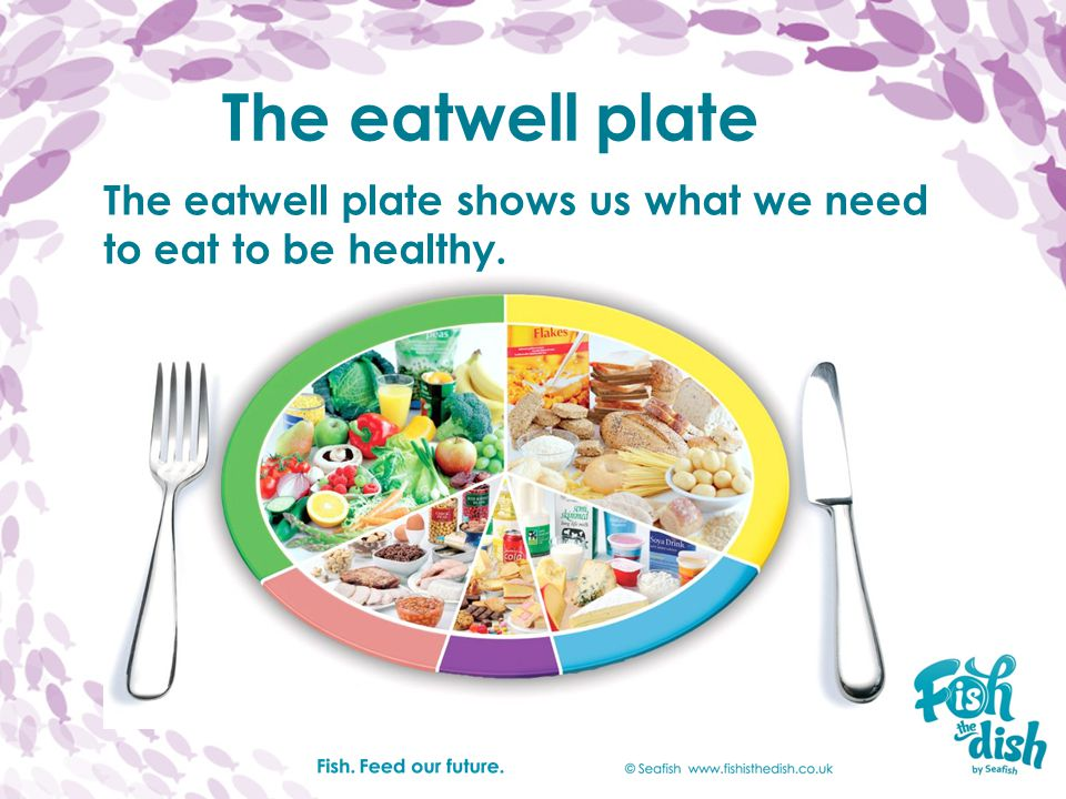 The eatwell plate shows us what we need to eat to be healthy.