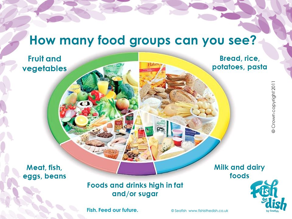 Bread, rice, potatoes, pasta Foods and drinks high in fat and/or sugar