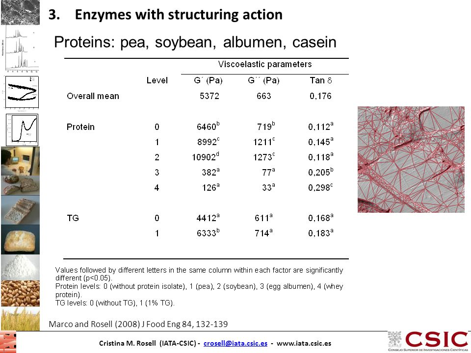 Enzymes with structuring action
