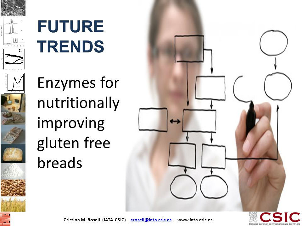 FUTURE TRENDS Enzymes for nutritionally improving gluten free breads