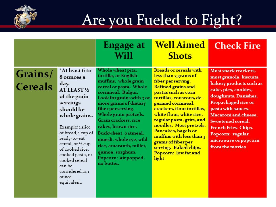 Are you Fueled to Fight Grains/Cereals Engage at Will