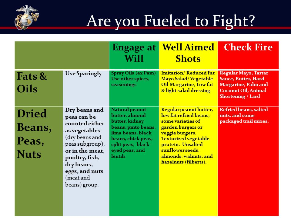 Are you Fueled to Fight Dried Beans, Peas, Nuts Fats & Oils
