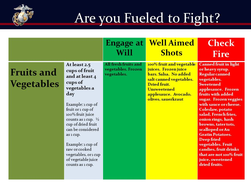 Are you Fueled to Fight Fruits and Vegetables Check Fire