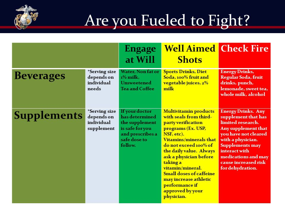 Are you Fueled to Fight Beverages Supplements Engage at Will