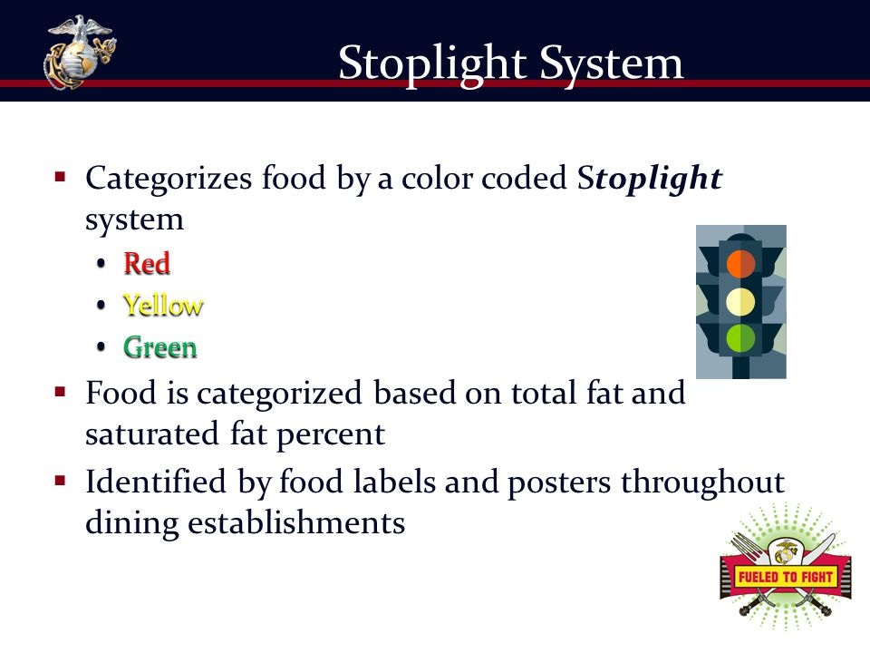 Stoplight System Categorizes food by a color coded Stoplight system