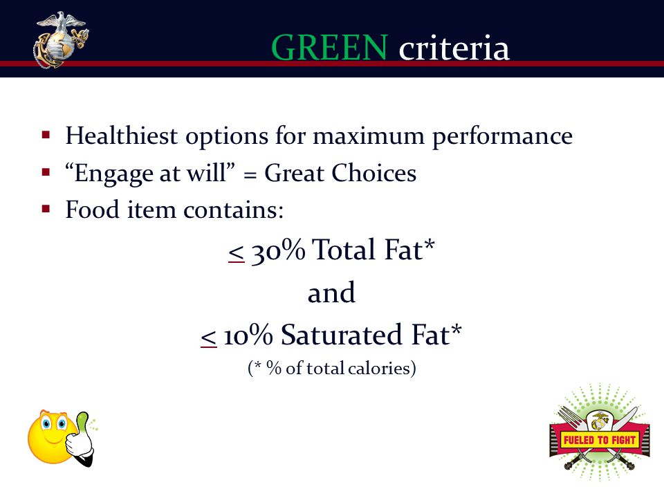 GREEN criteria < 30% Total Fat* and < 10% Saturated Fat*