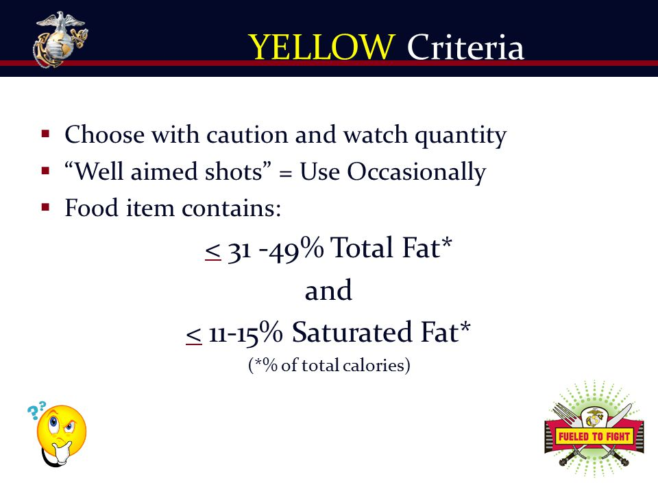 YELLOW Criteria < 31 -49% Total Fat* and < 11-15% Saturated Fat*
