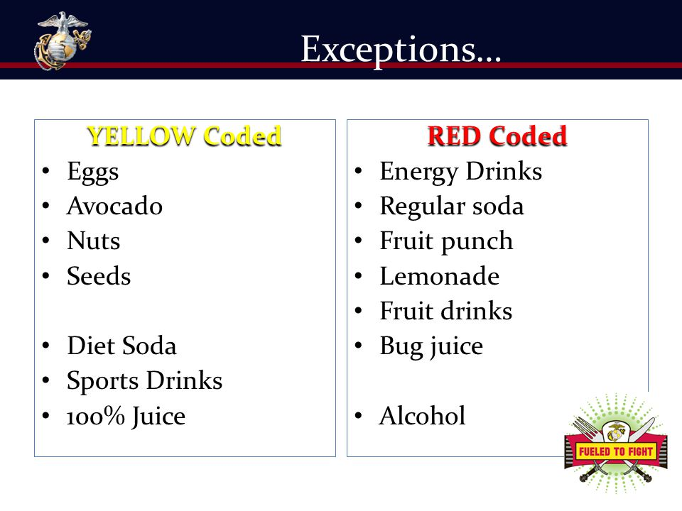 Exceptions… YELLOW Coded Eggs Avocado Nuts Seeds Diet Soda