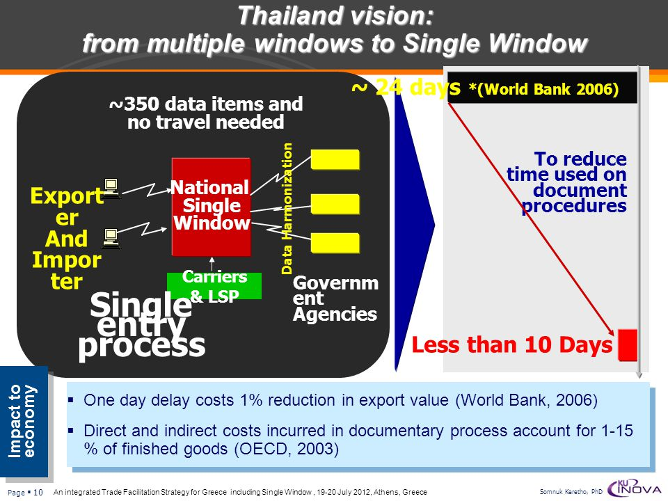 Thailand vision: from multiple windows to Single Window