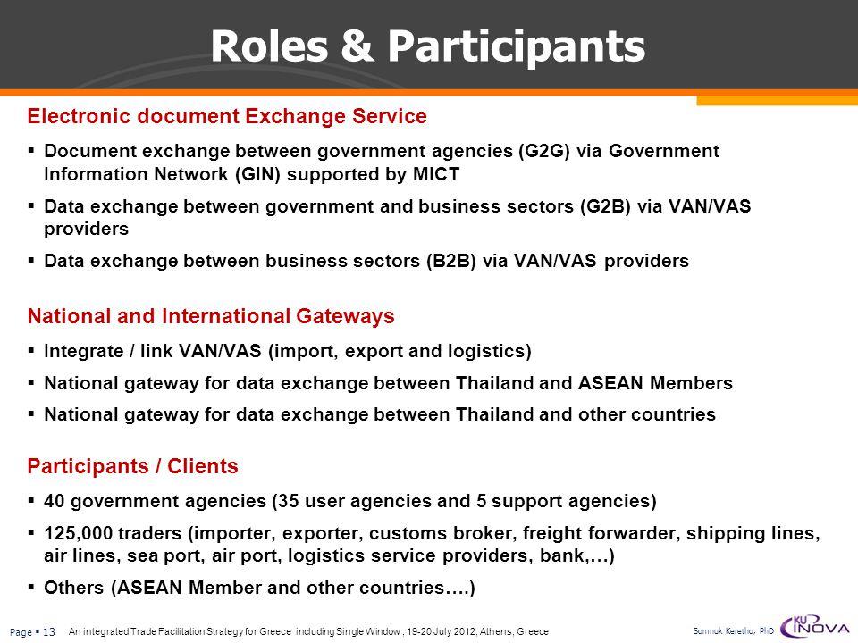 Roles & Participants Electronic document Exchange Service