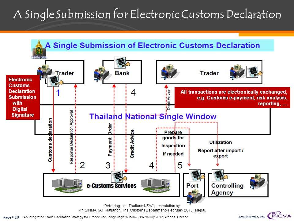 A Single Submission for Electronic Customs Declaration