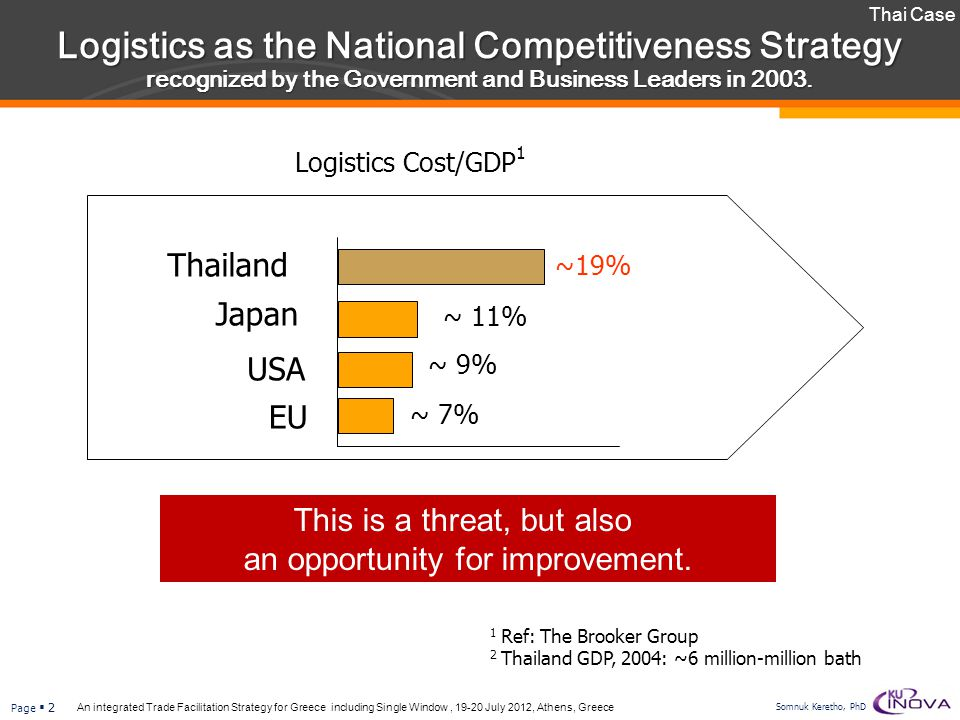 Thai Case Logistics as the National Competitiveness Strategy recognized by the Government and Business Leaders in 2003.