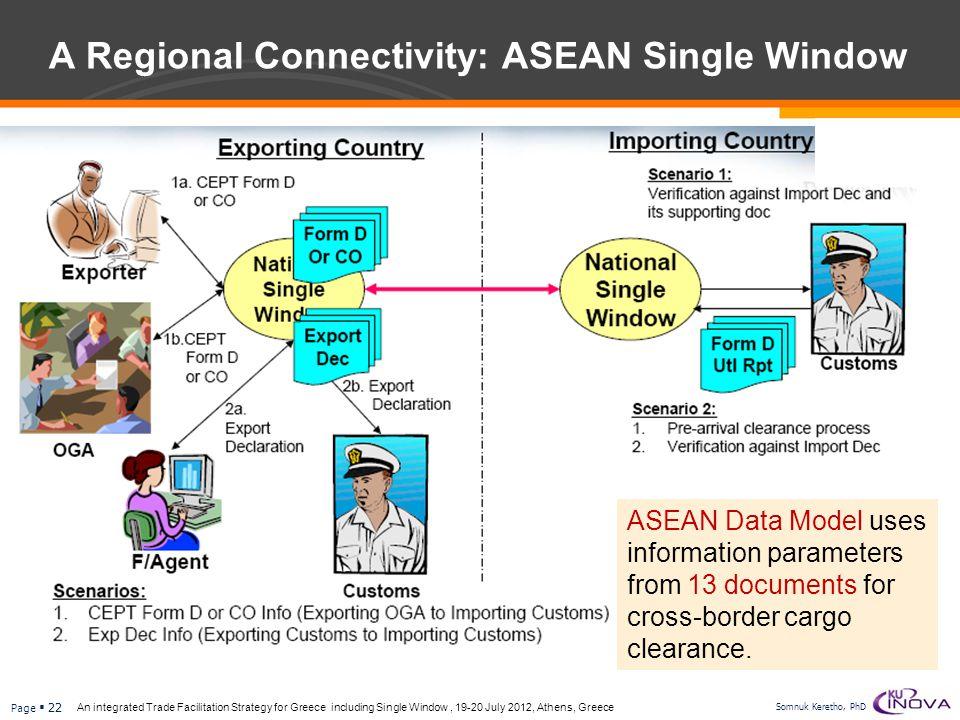 A Regional Connectivity: ASEAN Single Window