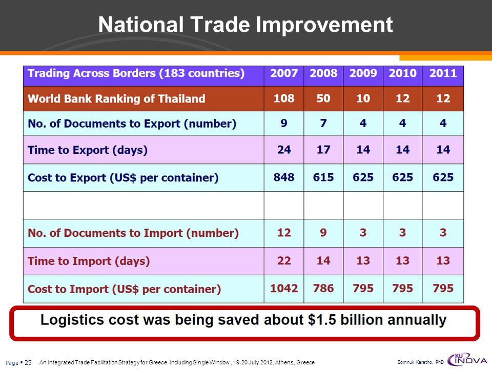 National Trade Improvement