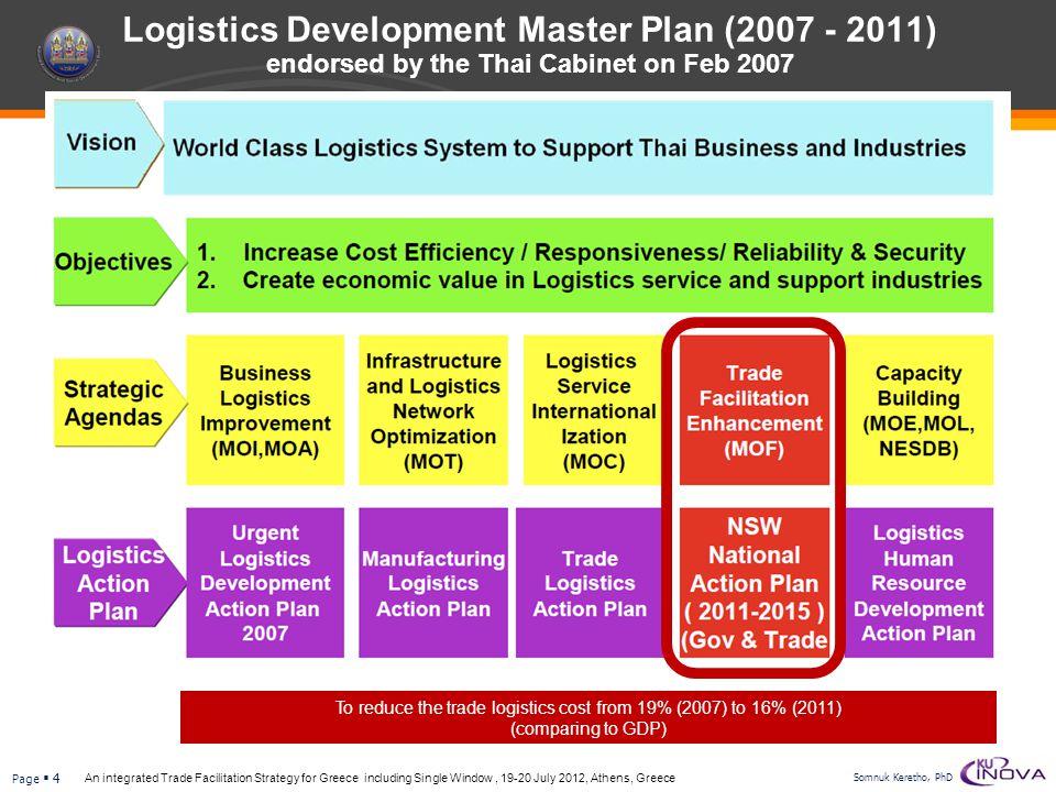 Logistics Development Master Plan (2007 - 2011) endorsed by the Thai Cabinet on Feb 2007