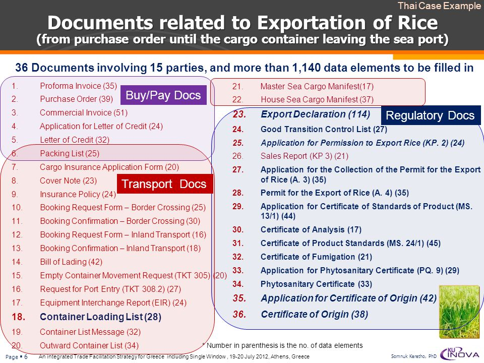 Thai Case Example Documents related to Exportation of Rice (from purchase order until the cargo container leaving the sea port)