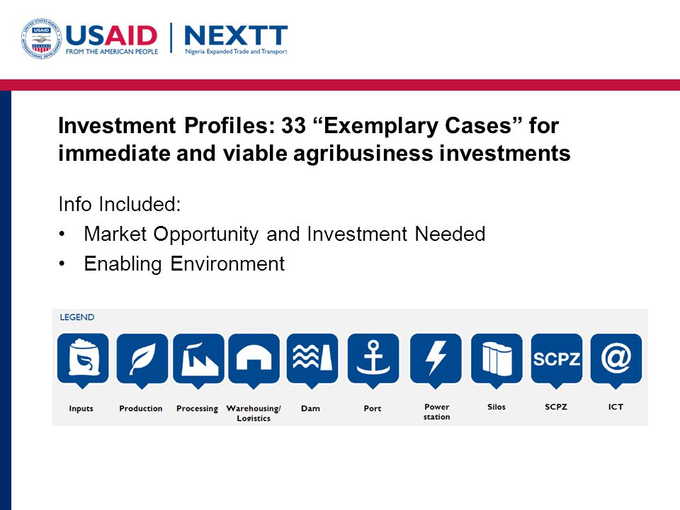 Investment Profiles: 33 Exemplary Cases for immediate and viable agribusiness investments