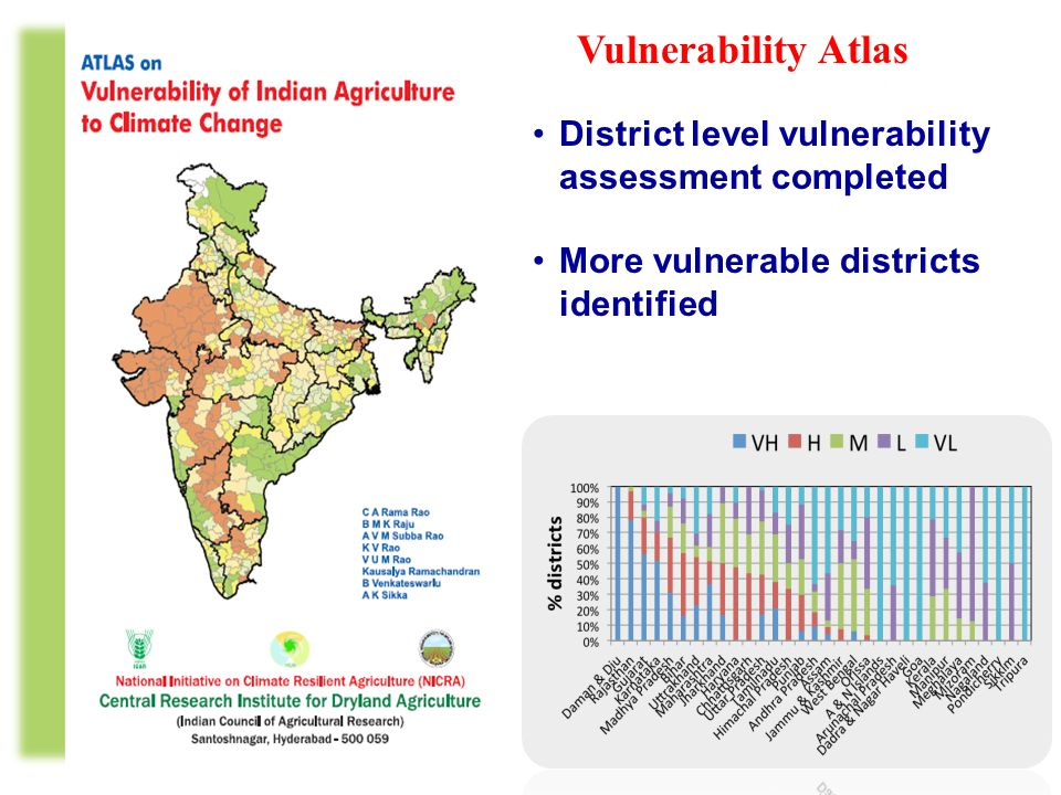 Vulnerability Atlas District level vulnerability assessment completed