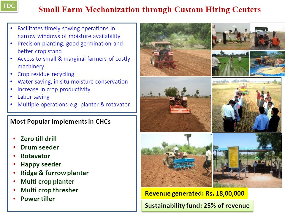 Small Farm Mechanization through Custom Hiring Centers