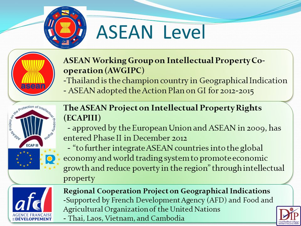 ASEAN Level ASEAN Working Group on Intellectual Property Co-operation (AWGIPC) Thailand is the champion country in Geographical Indication.